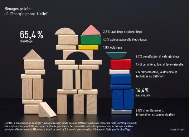 cooltec energies renouvelables economiser. Black Bedroom Furniture Sets. Home Design Ideas